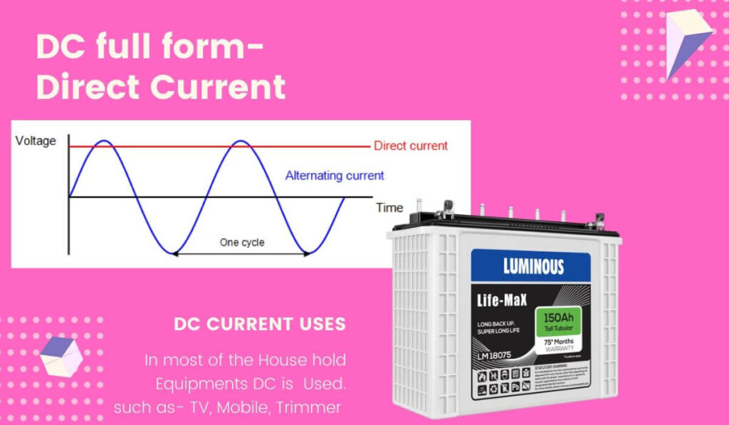 DC full form -Direct current
