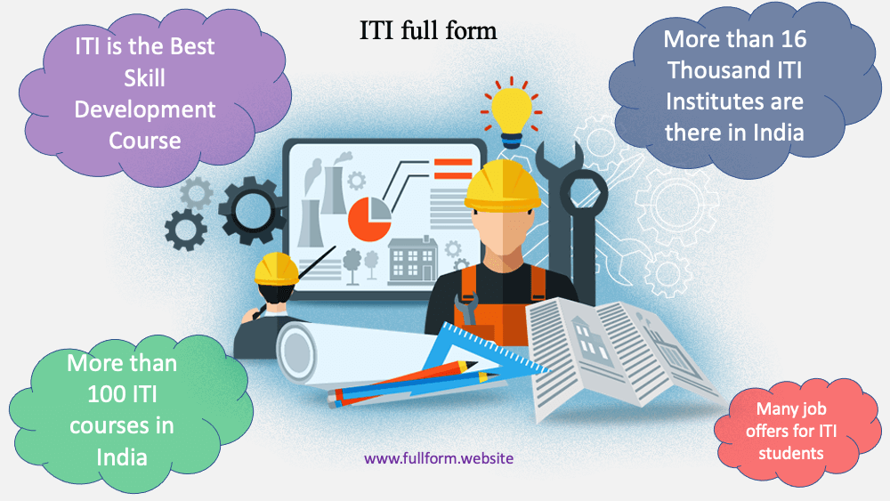 full form of ITI