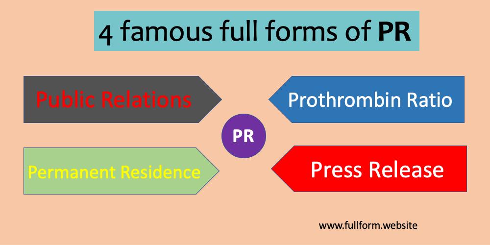 PR full forms